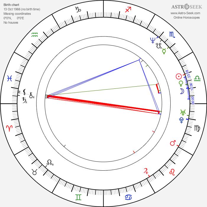 Robert Seeliger - Astrology Natal Birth Chart