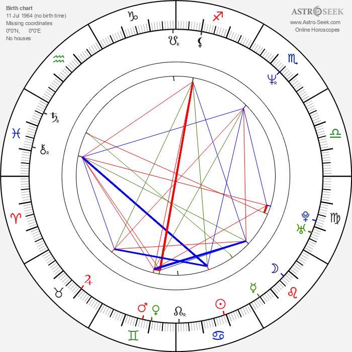 Robert Sigl - Astrology Natal Birth Chart