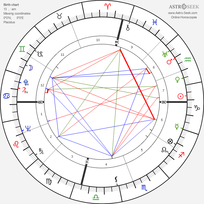 Robert Stack - Astrology Natal Birth Chart