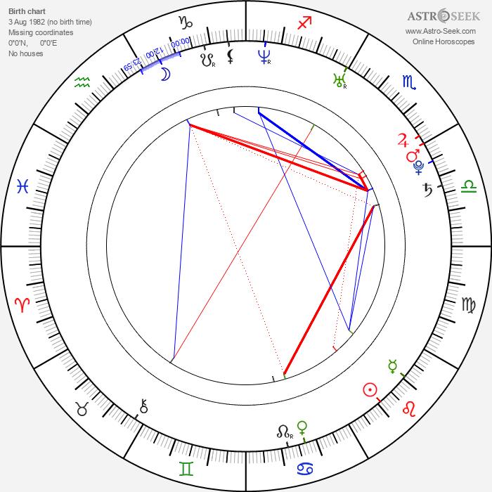 Robert Stadlober - Astrology Natal Birth Chart