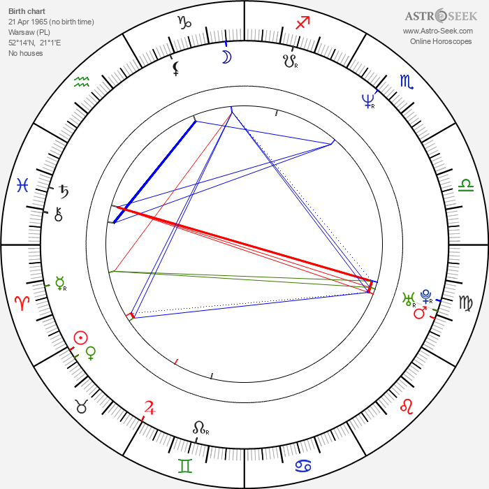 Robert Tondera - Astrology Natal Birth Chart