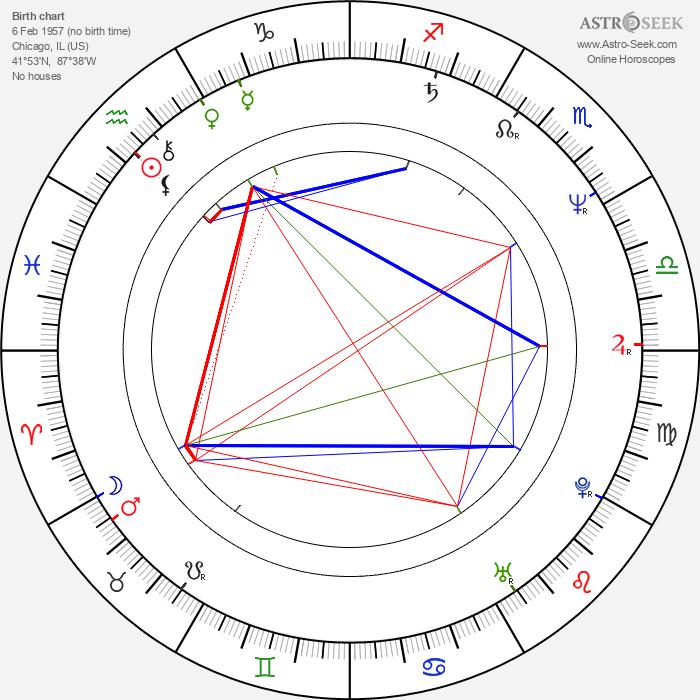 Robert Townsend - Astrology Natal Birth Chart