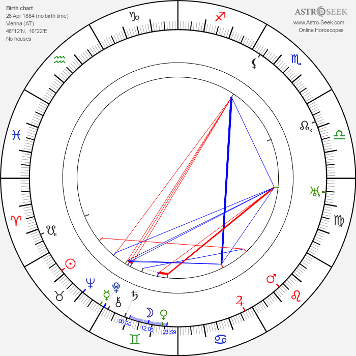 Robert Valberg - Astrology Natal Birth Chart