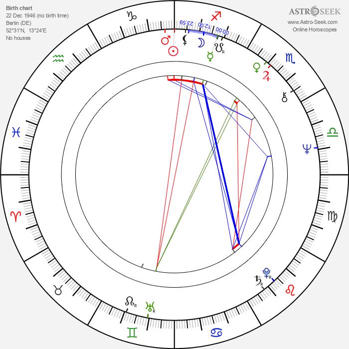 Robert van Ackeren - Astrology Natal Birth Chart