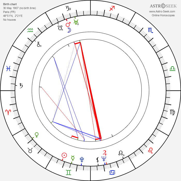 Robert Vernay - Astrology Natal Birth Chart