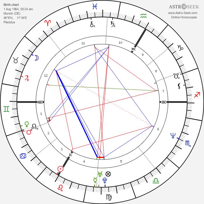 Robert von Heeren - Astrology Natal Birth Chart