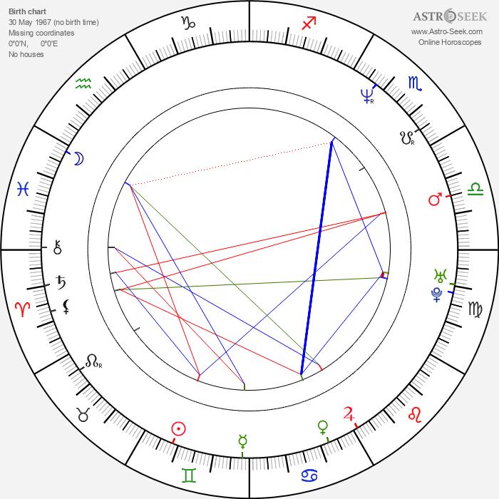 Robert Wabich - Astrology Natal Birth Chart