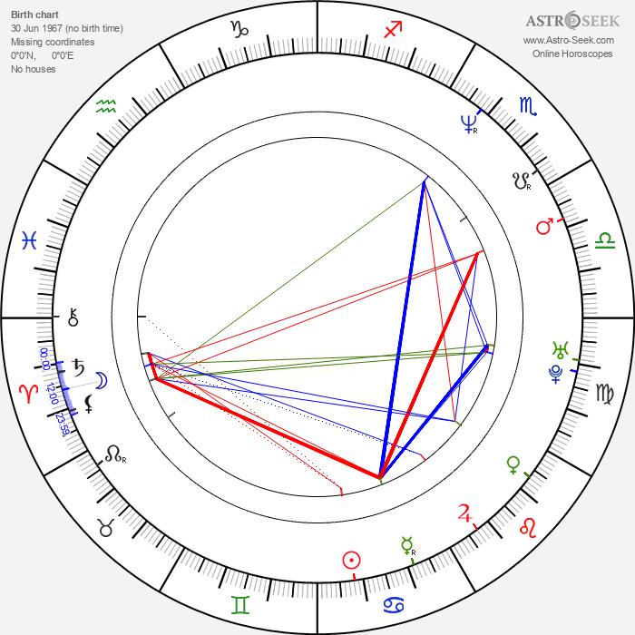 Robert Więckiewicz - Astrology Natal Birth Chart