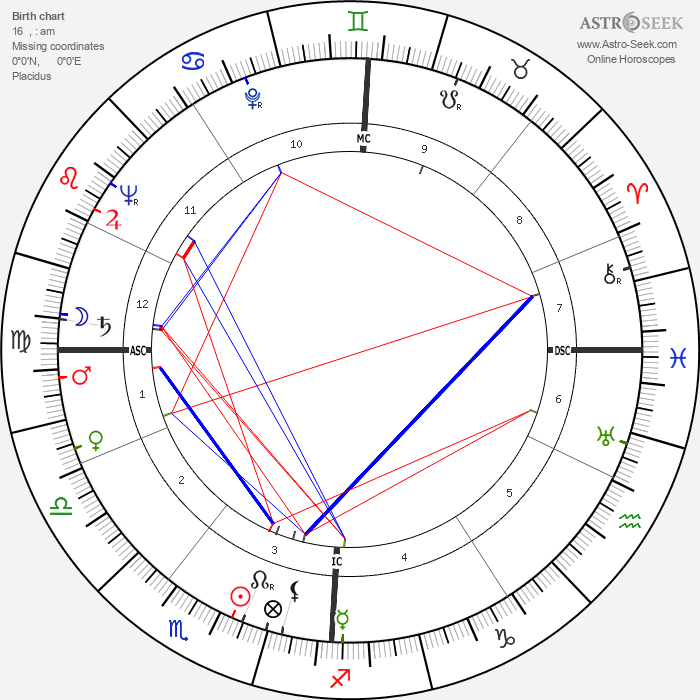 Robert Wogensky - Astrology Natal Birth Chart