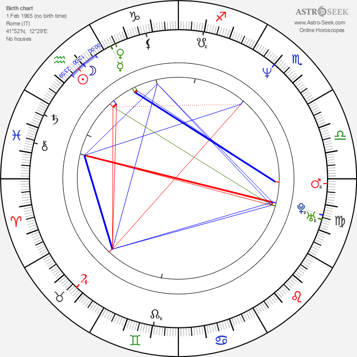 Roberta Angelilli - Astrology Natal Birth Chart