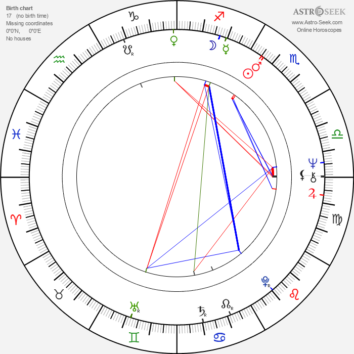 Roberta Collins - Astrology Natal Birth Chart