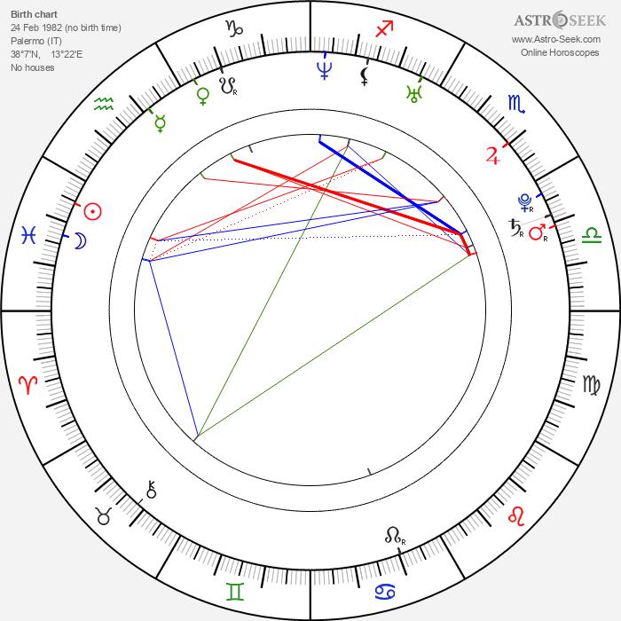 Roberta Giarrusso - Astrology Natal Birth Chart