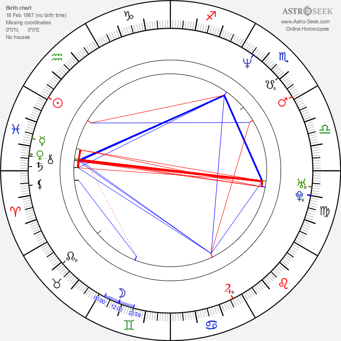 Roberto Baggio - Astrology Natal Birth Chart