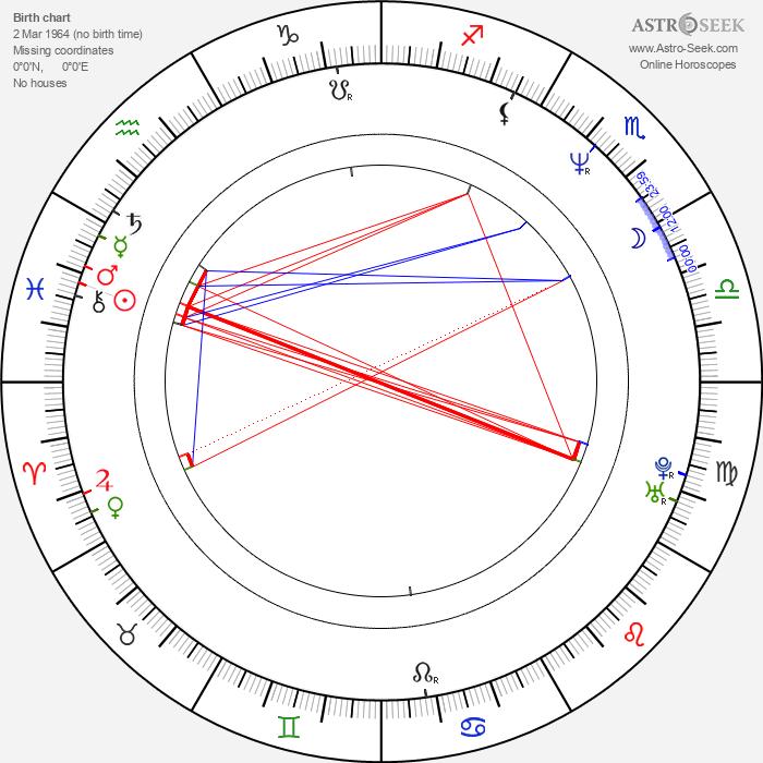 Roberto De Francesco - Astrology Natal Birth Chart
