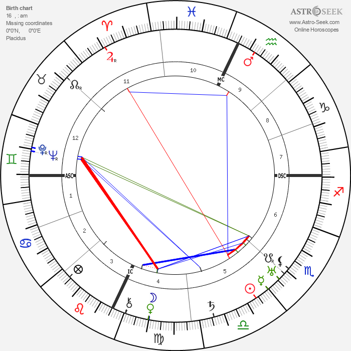 Roberto Farinacci - Astrology Natal Birth Chart