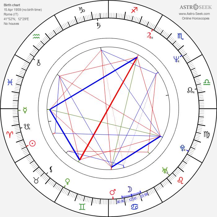 Roberto Fiore - Astrology Natal Birth Chart