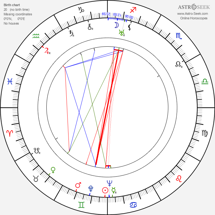 Roberto Fugazot - Astrology Natal Birth Chart
