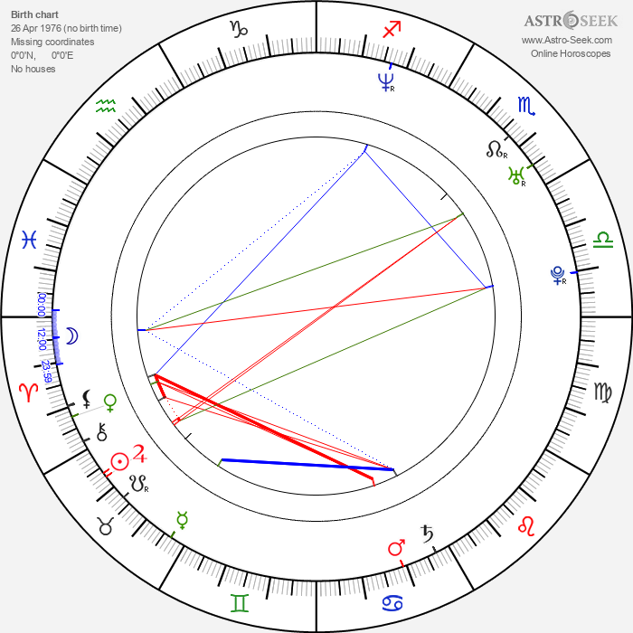 Roberto San Martín - Astrology Natal Birth Chart