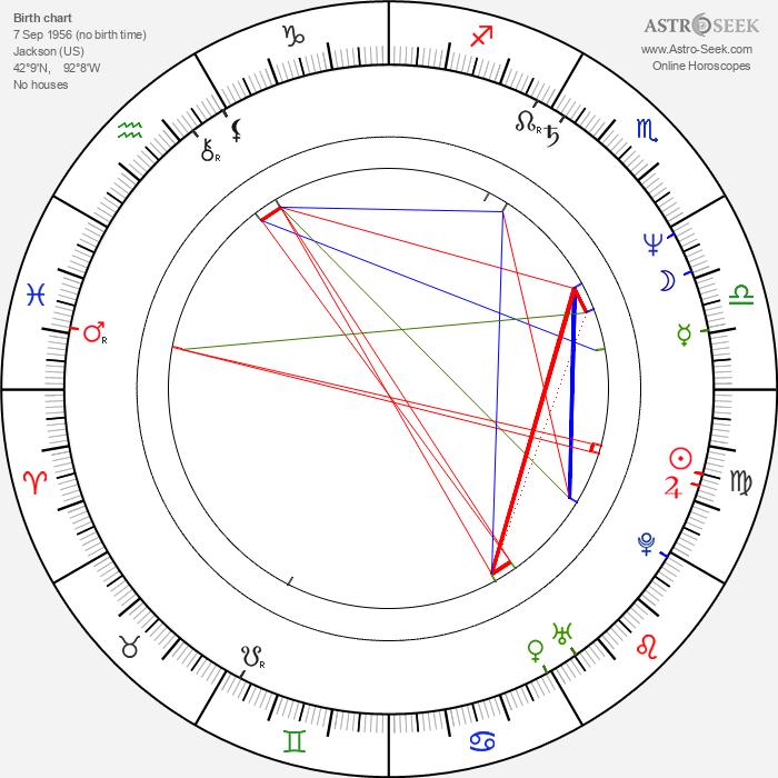 Robin Beck - Astrology Natal Birth Chart