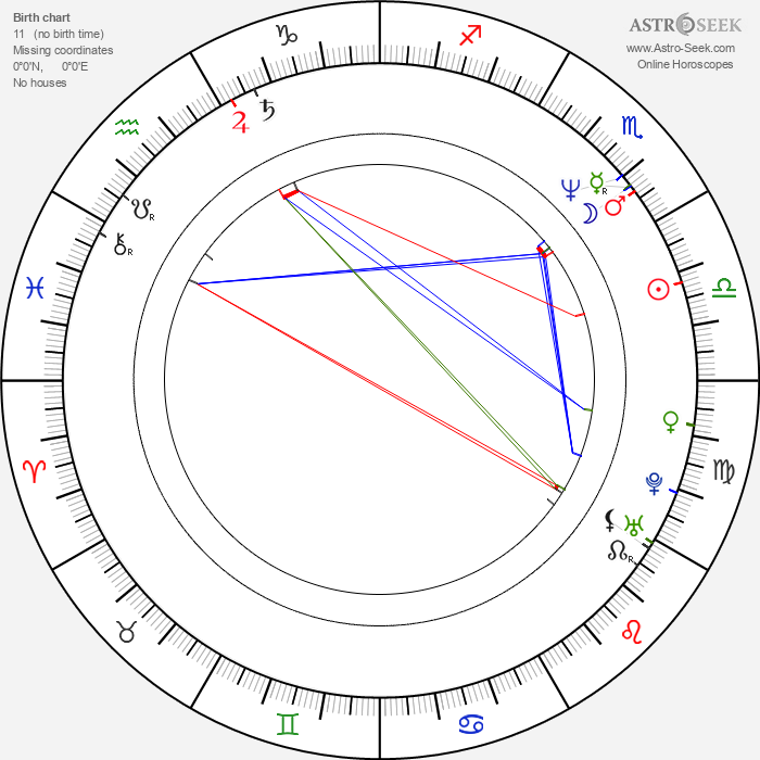Robin Bextor - Astrology Natal Birth Chart