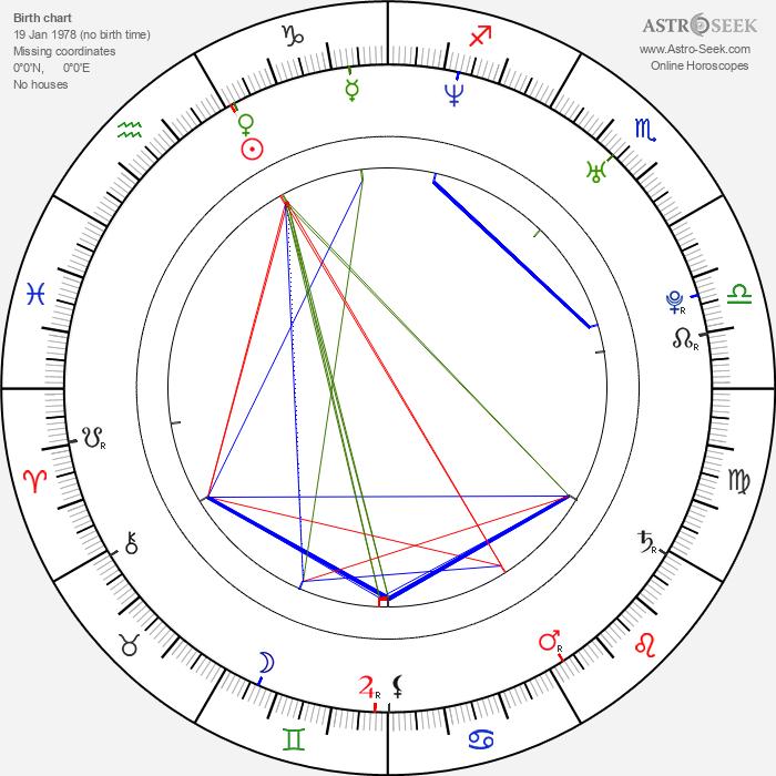 Robin Jensen - Astrology Natal Birth Chart