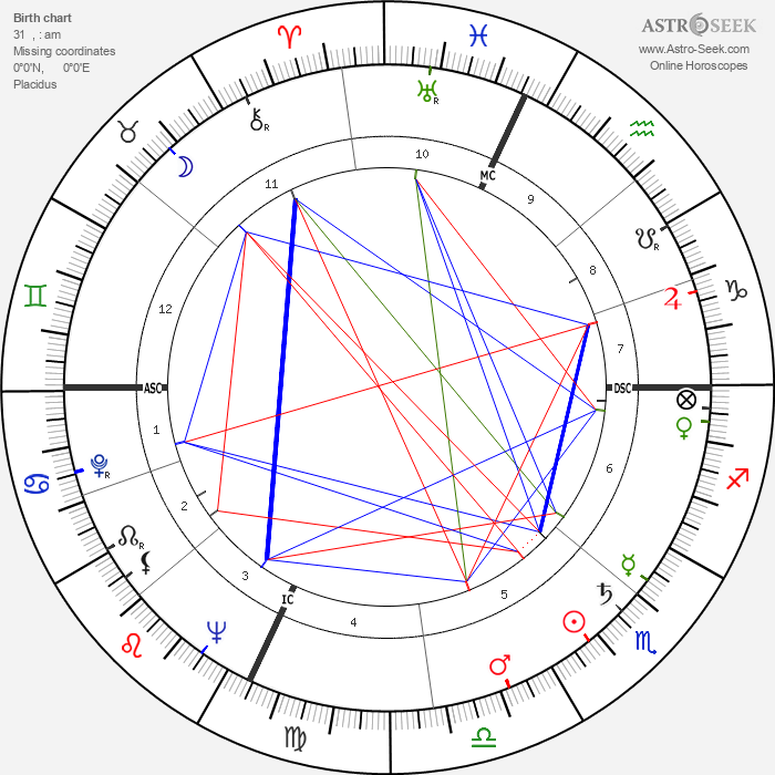 Robin Moore - Astrology Natal Birth Chart