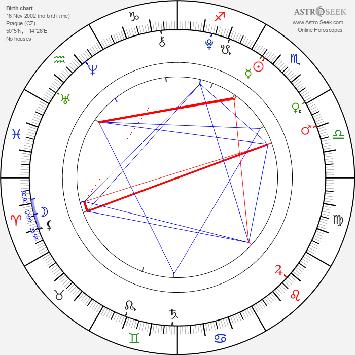 Robin Soudek - Astrology Natal Birth Chart