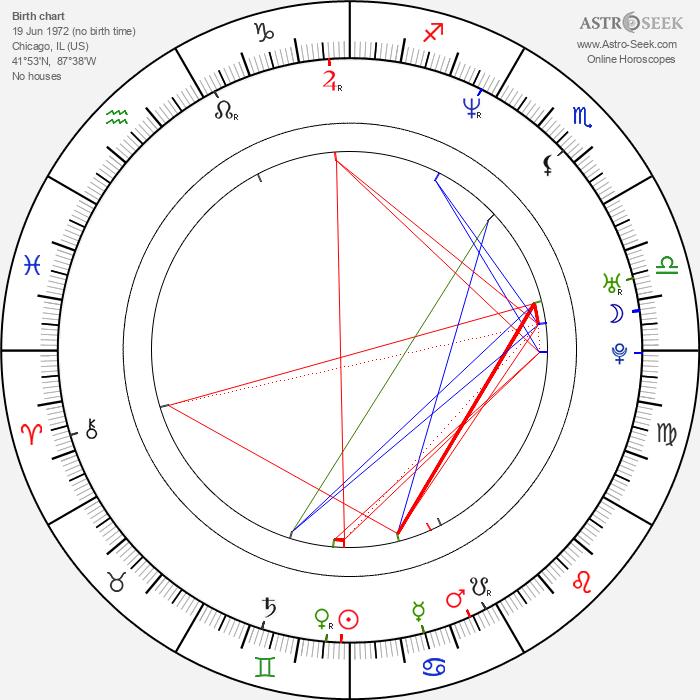 Robin Tunney - Astrology Natal Birth Chart
