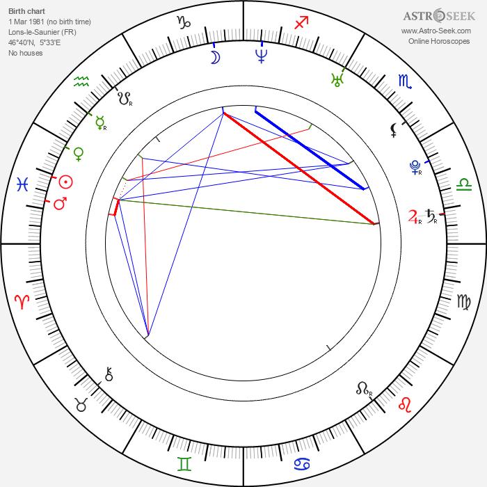 Robinson Stévenin - Astrology Natal Birth Chart