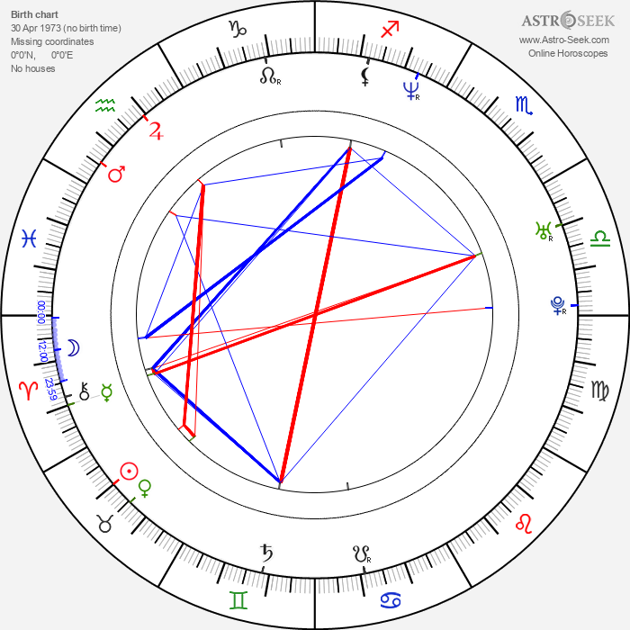 Robyn Griggs - Astrology Natal Birth Chart
