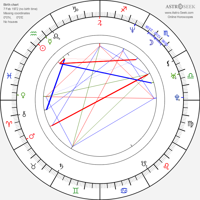 Robyn Lively - Astrology Natal Birth Chart