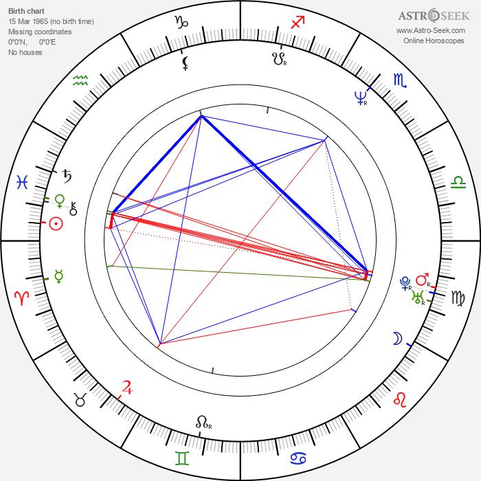 Robyn Malcolm - Astrology Natal Birth Chart