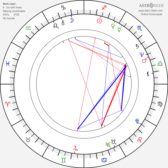 Rocco Sisto - Astrology Natal Birth Chart