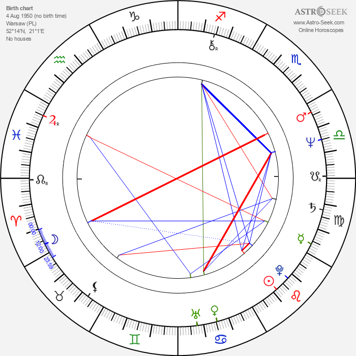Roch Siemianowski - Astrology Natal Birth Chart
