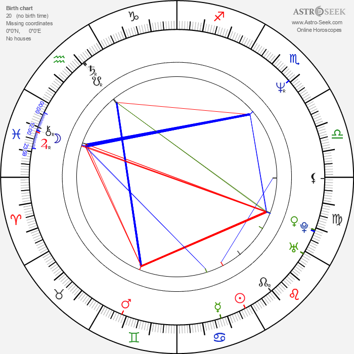 Rochelle Redfield - Astrology Natal Birth Chart