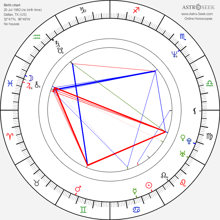 Rochelle Redfield - Astrology Natal Birth Chart