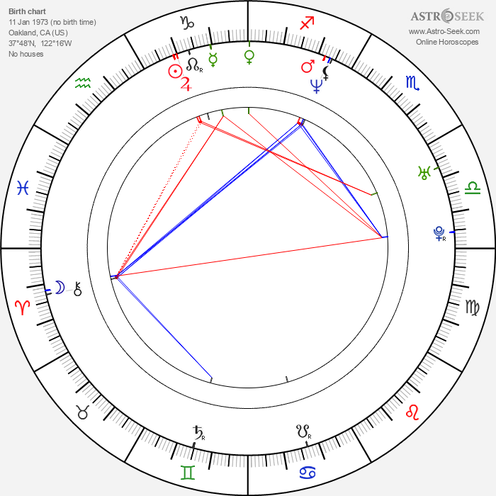 Rockmond Dunbar - Astrology Natal Birth Chart