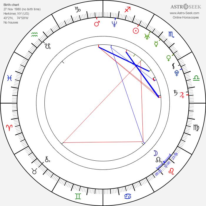 Rod Blackhurst - Astrology Natal Birth Chart