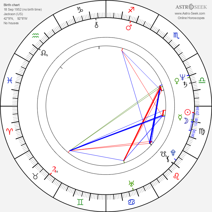 Rod Fontana - Astrology Natal Birth Chart
