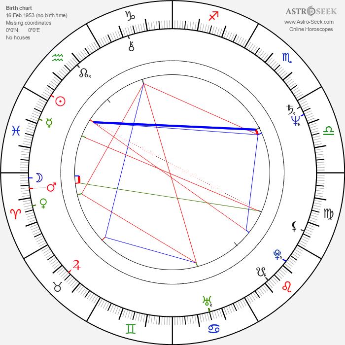 Rodel Naval - Astrology Natal Birth Chart