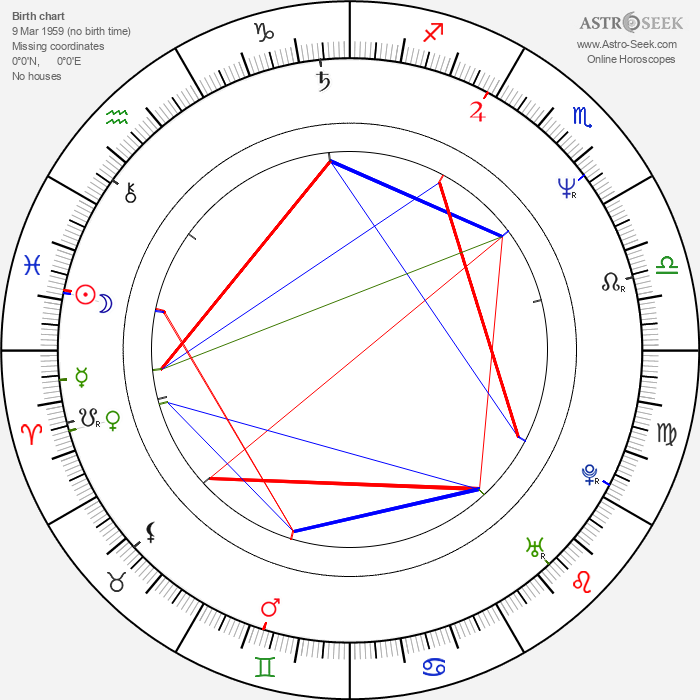 Rodney A. Grant - Astrology Natal Birth Chart