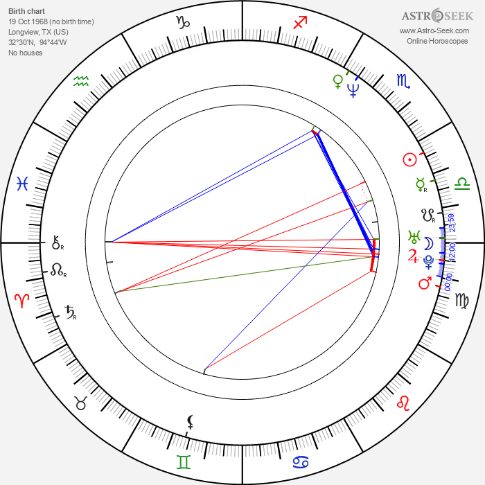 Rodney Carrington - Astrology Natal Birth Chart