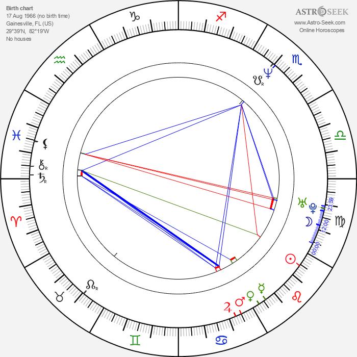 Rodney Mullen - Astrology Natal Birth Chart