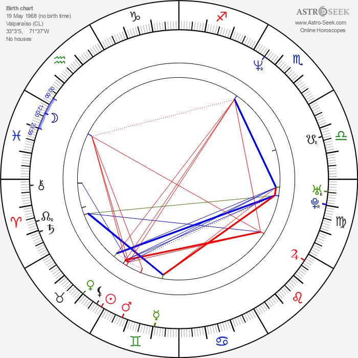 Rodrigo Andrés González Espindola - Astrology Natal Birth Chart