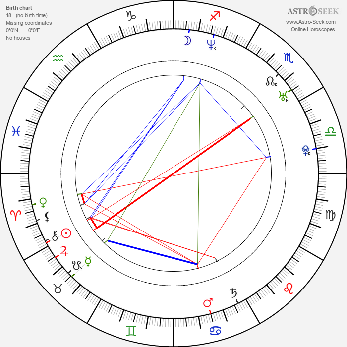 Rodrigo De la Serna - Astrology Natal Birth Chart
