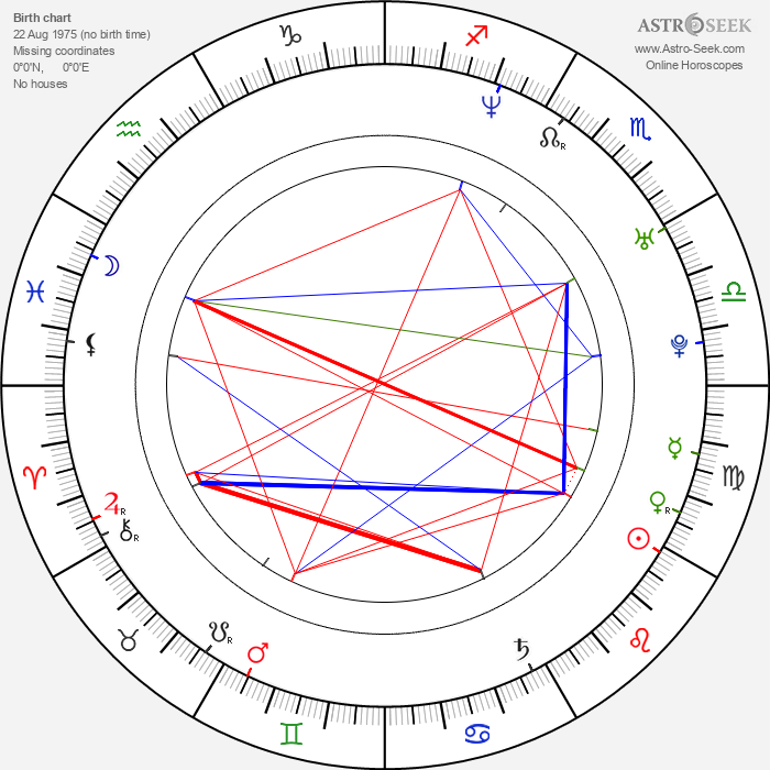 Rodrigo Santoro - Astrology Natal Birth Chart