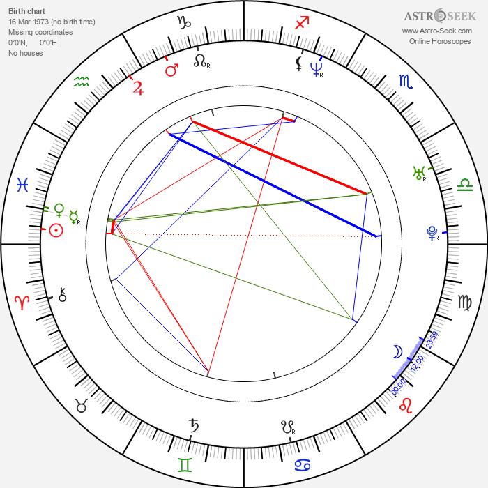 Rodrigo Vidal - Astrology Natal Birth Chart