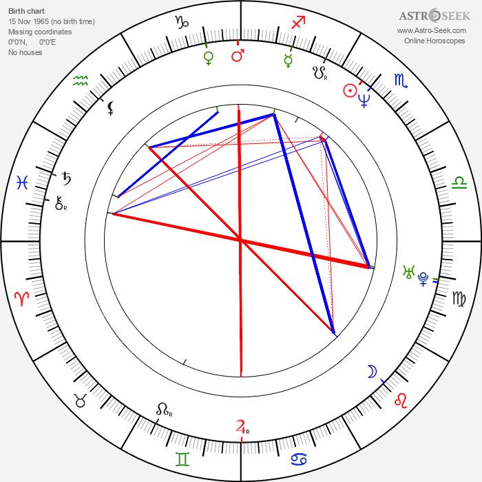 Roe-ha Kim - Astrology Natal Birth Chart