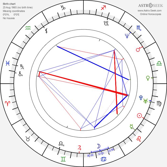 Roger Avary - Astrology Natal Birth Chart