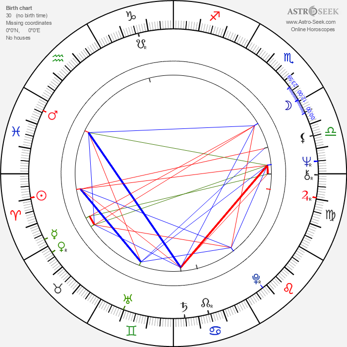 Roger Barnes - Astrology Natal Birth Chart